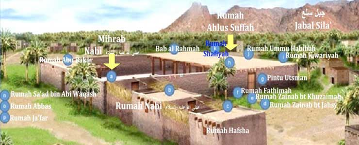 Kota Yastrib diganti menajdi Madinah